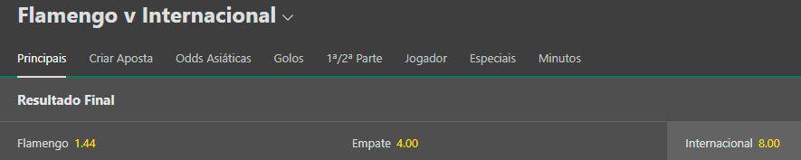 As odds bet365 Brasil são acima de média
